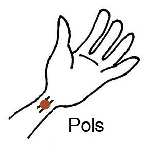 EFT Tapping Wrist Point diagram