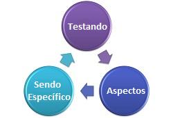 Imagem EFT tocando Triad